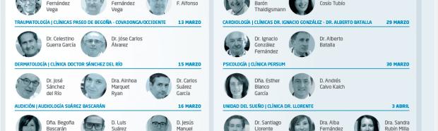 La Clínica Persum ha sido invitada a participar en la I Jornadas online sobre Salud en Asturias