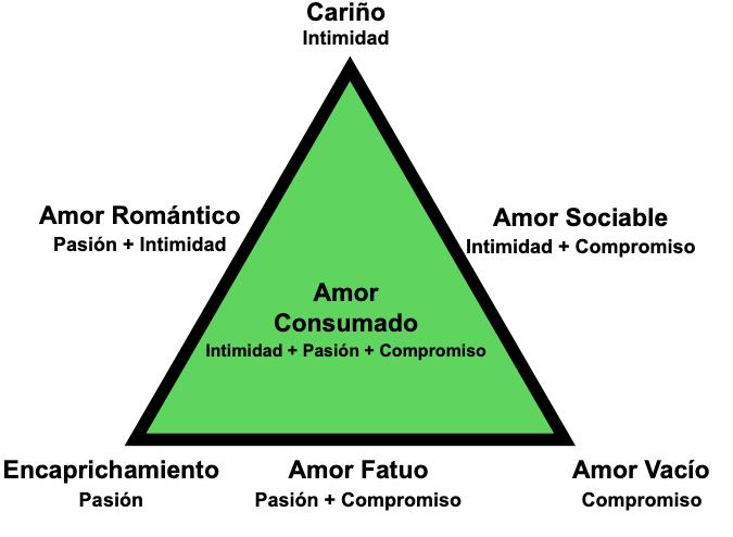 Cómo aparece la depresión por amor, síntomas y cómo superarlo. Clínica Persum de Oviedo
